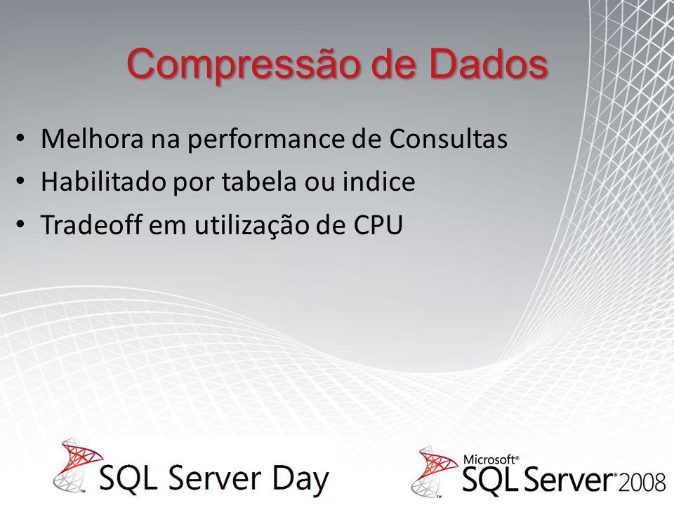 Compressão de Dados Melhora na performance de Consultas Habilitado por tabela ou indice Tradeoff em utilização de CPU