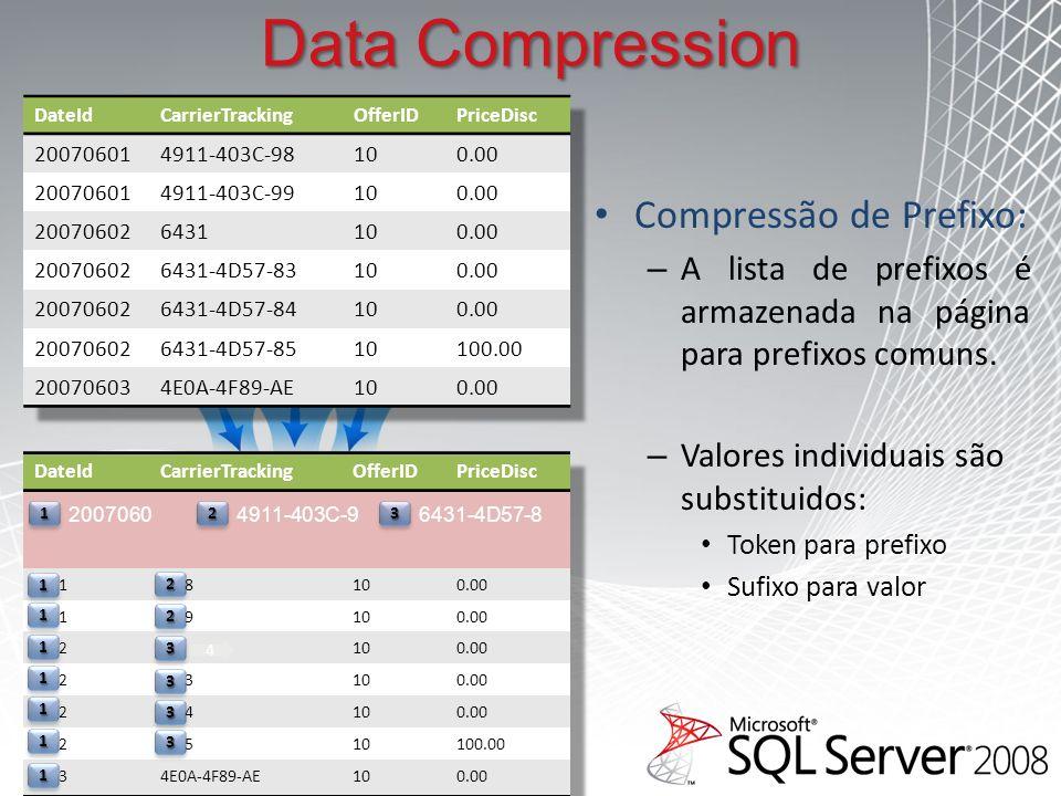 Data Compression Compressão de Prefixo: – A lista de prefixos é armazenada na página para prefixos comuns.