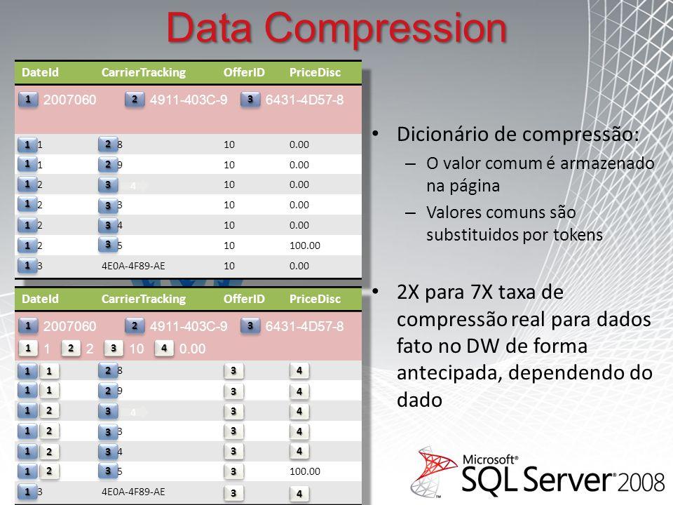 Data Compression Dicionário de compressão: – O valor comum é armazenado na página – Valores comuns são substituidos por tokens 2X para 7X taxa de compressão real para dados fato no DW de forma antecipada, dependendo do dado 4911-403C-9 22 6431-4D57-8 33 2007060 11 11 11 11 11 11 11 11 22 22 33 33 33 33 4 4911-403C-9 22 6431-4D57-8 33 2007060 11 11 11 11 11 11 11 11 22 22 33 33 33 33 4 2 22 10 33 1 11 0.00 44 11 11 22 22 22 22 33 33 33 33 33 33 33 44 44 44 44 44 44