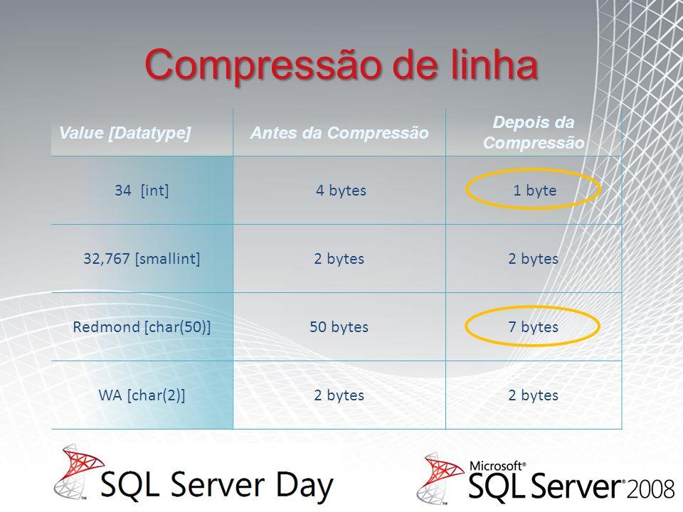 Value [Datatype]Antes da Compressão Depois da Compressão 34[int] 4 bytes 1 byte 32,767 [smallint]2 bytes Redmond [char(50)]50 bytes7 bytes WA [char(2)]2 bytes Compressão de linha