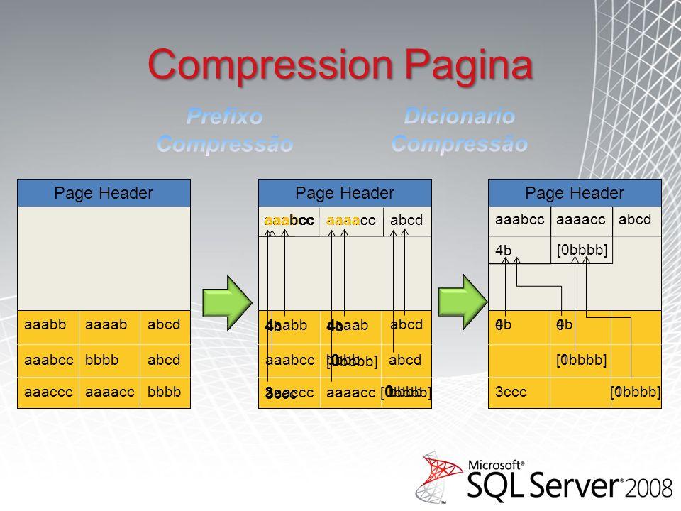 Page Header Compression Pagina Page Header aaabbaaaab aaabccbbbb aaacccaaaacc abcd bbbb Page Header 4b [0bbbb] 3ccc[0bbbb] aaabccaaaacc 4b abcd aaabcc abcd bbbb abcd aaabb aaabcc aaaccc aaaab bbbb aaaacc 4b4b aaabcc 3 ccc aaabccaaaacc [ 0 bbbb] 4b4b aaaacc [ 0 bbbb] 00 1 1