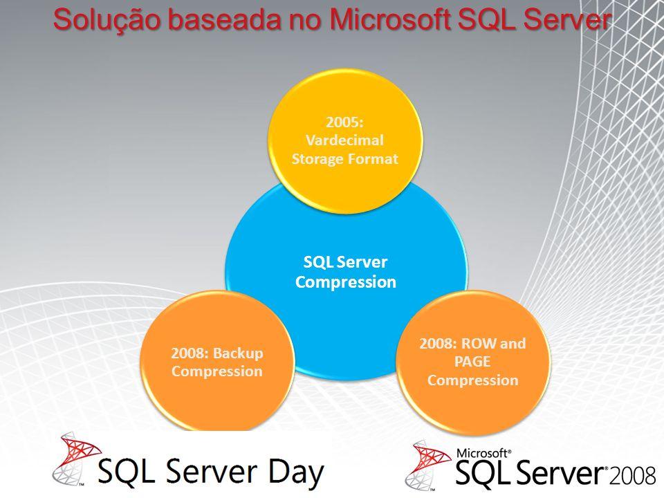 Solução baseada no Microsoft SQL Server SQL Server Compression 2005: Vardecimal Storage Format 2008: ROW and PAGE Compression 2008: Backup Compression