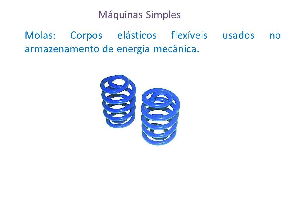 Molas: Corpos elásticos flexíveis usados no armazenamento de energia mecânica. Máquinas Simples