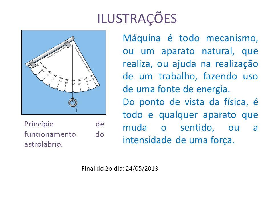 ILUSTRAÇÕES Princípio de funcionamento do astrolábrio.