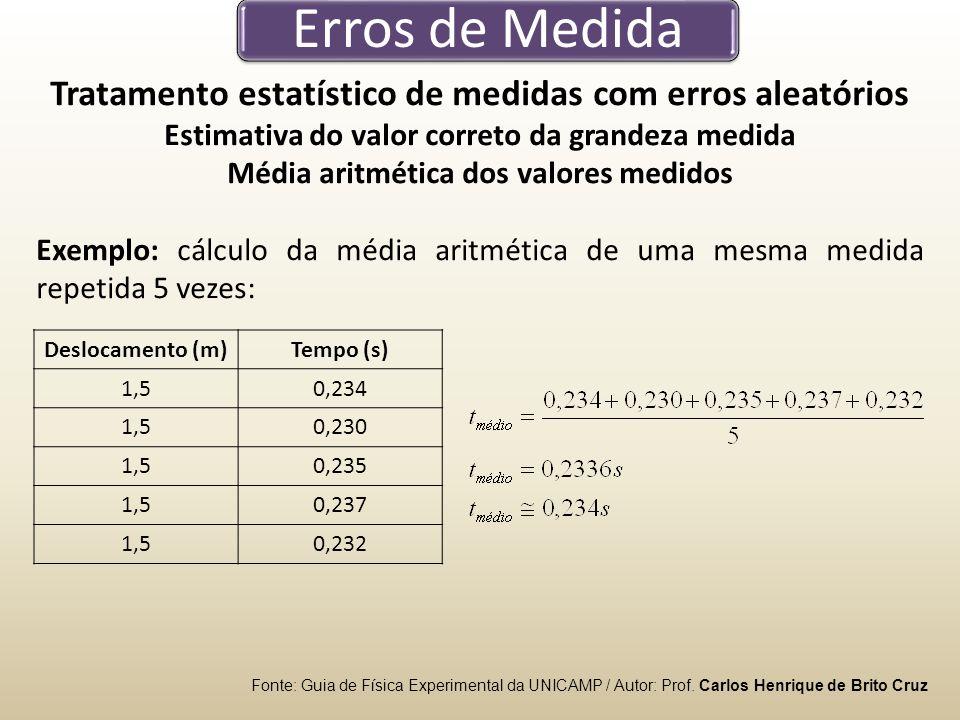 Erros de Medida Tratamento estatístico de medidas com erros aleatórios Estimativa do valor correto da grandeza medida Média aritmética dos valores medidos Exemplo: cálculo da média aritmética de uma mesma medida repetida 5 vezes: Fonte: Guia de Física Experimental da UNICAMP / Autor: Prof.