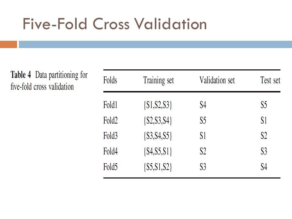 Five-Fold Cross Validation