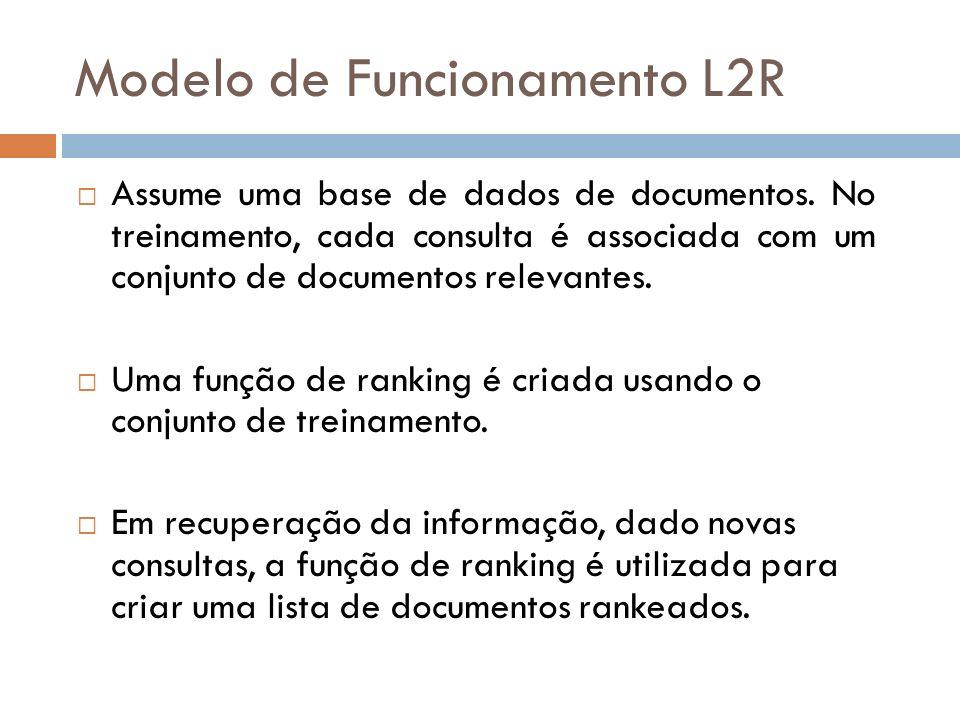 Modelo de Funcionamento L2R Assume uma base de dados de documentos. No treinamento, cada consulta é associada com um conjunto de documentos relevantes