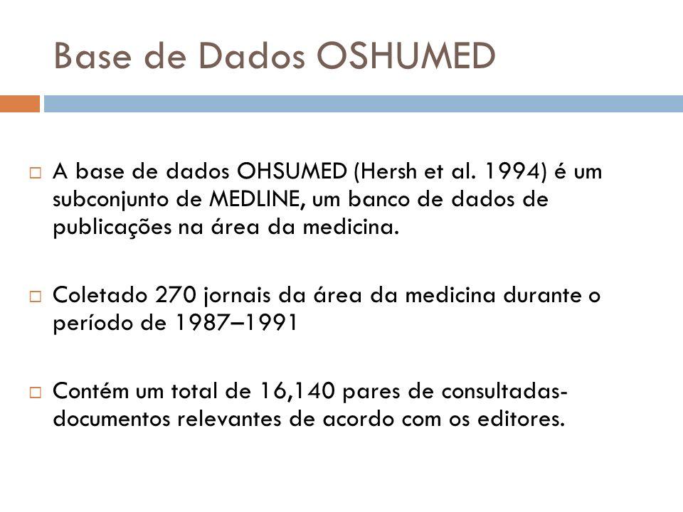 Base de Dados OSHUMED A base de dados OHSUMED (Hersh et al. 1994) é um subconjunto de MEDLINE, um banco de dados de publicações na área da medicina. C