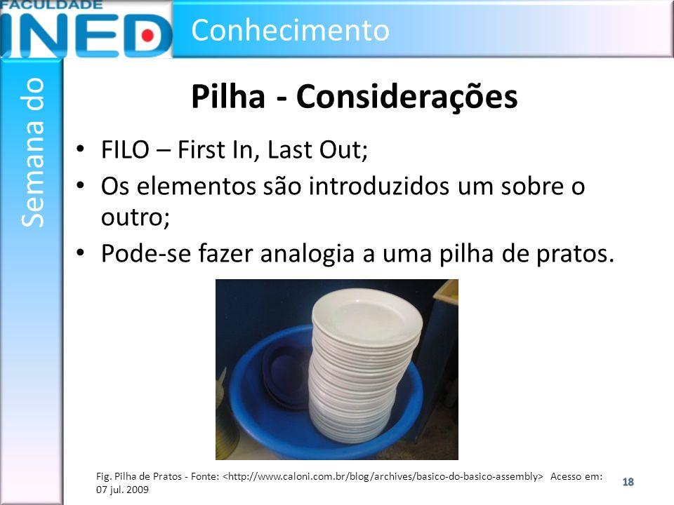 Conhecimento Semana do Pilha - Considerações FILO – First In, Last Out; Os elementos são introduzidos um sobre o outro; Pode-se fazer analogia a uma p