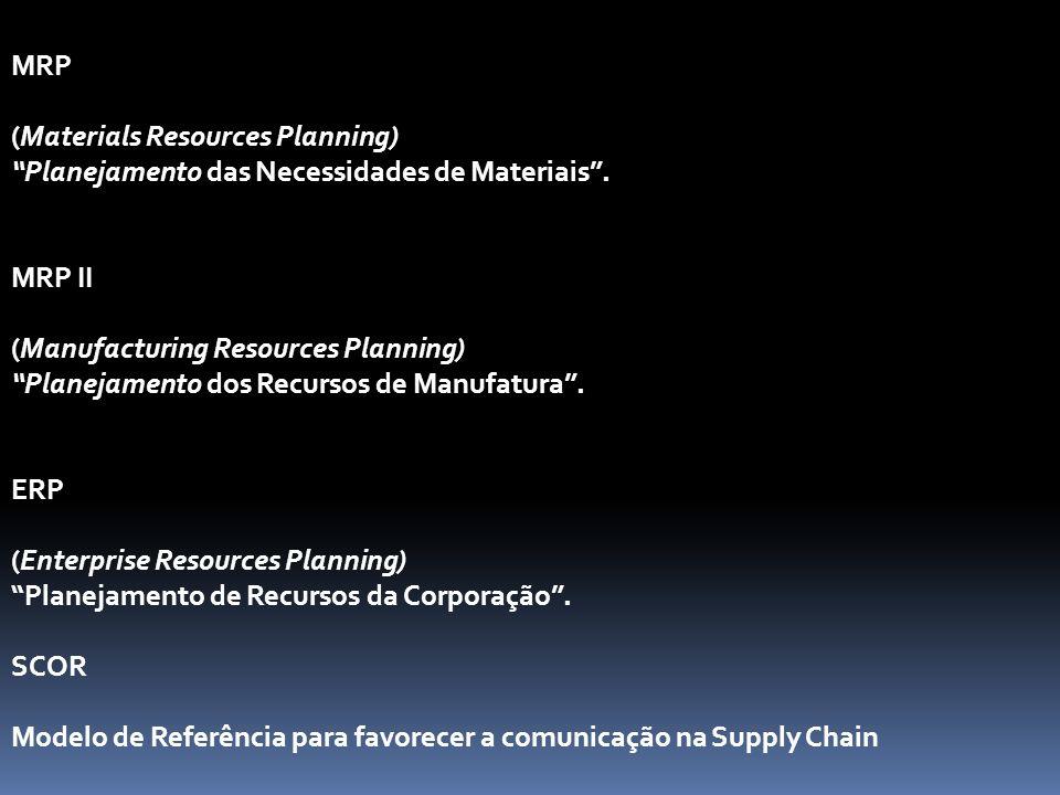 MRP (Materials Resources Planning) Planejamento das Necessidades de Materiais.