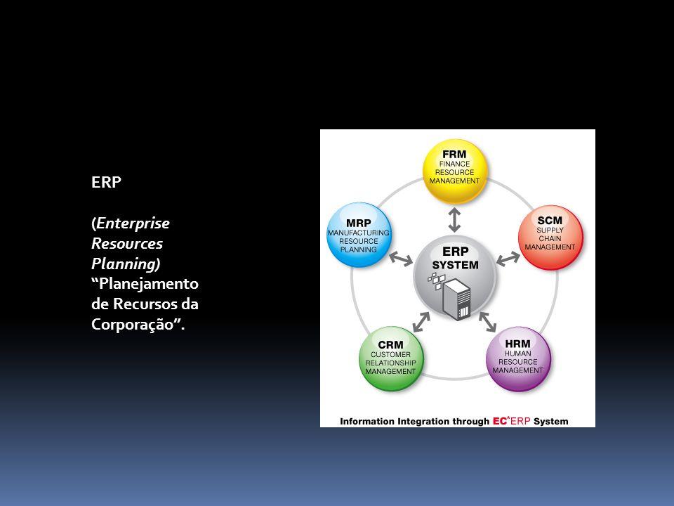 Um sistema ERP (Enterprise Resources Planning) propõe-se a dar suporte a todas as necessidades de informação para a tomada de decisão de um empresa ou empreendimento, como um todo.