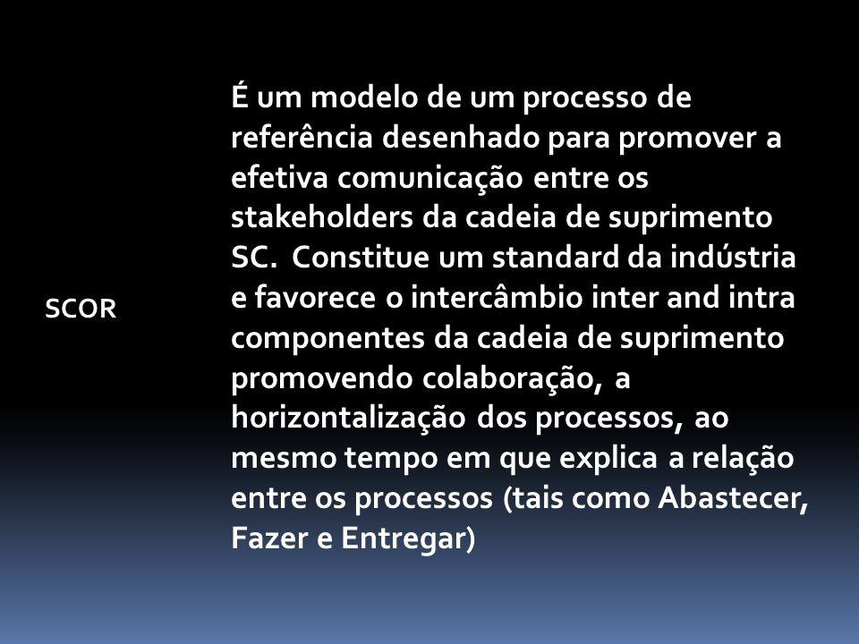 É um modelo de um processo de referência desenhado para promover a efetiva comunicação entre os stakeholders da cadeia de suprimento SC.
