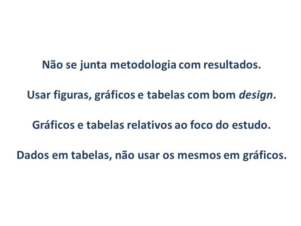 Não se junta metodologia com resultados. Usar figuras, gráficos e tabelas com bom design. Gráficos e tabelas relativos ao foco do estudo. Dados em tab