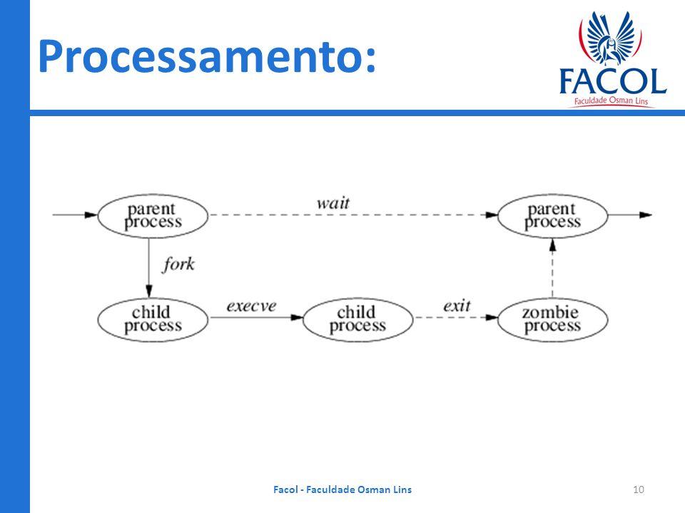 Processamento: Facol - Faculdade Osman Lins10