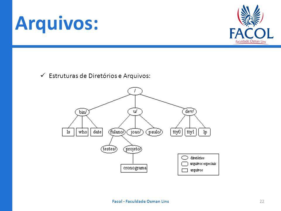 Arquivos: Facol - Faculdade Osman Lins22 Estruturas de Diretórios e Arquivos: