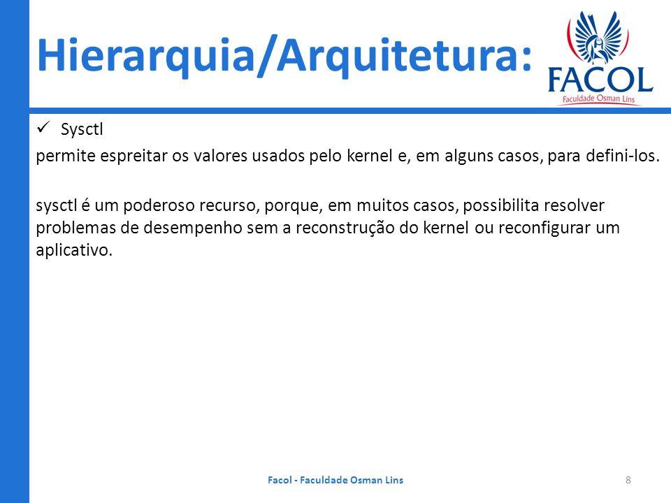 Arquivos: Facol - Faculdade Osman Lins19 UFS (Unix File System).