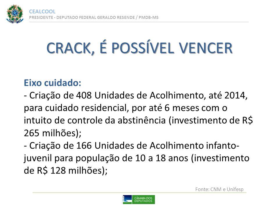 CEALCOOL PRESIDENTE - DEPUTADO FEDERAL GERALDO RESENDE / PMDB-MS Eixo cuidado: - Criação de 408 Unidades de Acolhimento, até 2014, para cuidado residencial, por até 6 meses com o intuito de controle da abstinência (investimento de R$ 265 milhões); - Criação de 166 Unidades de Acolhimento infanto- juvenil para população de 10 a 18 anos (investimento de R$ 128 milhões); CRACK, É POSSÍVEL VENCER Fonte: CNM e Unifesp
