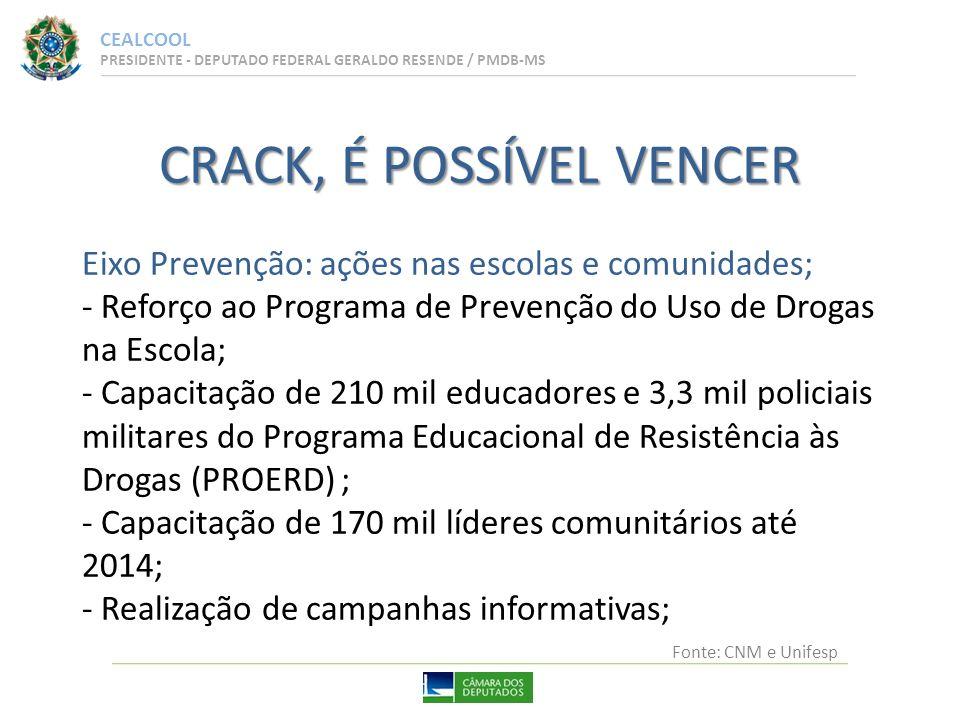 CEALCOOL PRESIDENTE - DEPUTADO FEDERAL GERALDO RESENDE / PMDB-MS Eixo Prevenção: ações nas escolas e comunidades; - Reforço ao Programa de Prevenção do Uso de Drogas na Escola; - Capacitação de 210 mil educadores e 3,3 mil policiais militares do Programa Educacional de Resistência às Drogas (PROERD) ; - Capacitação de 170 mil líderes comunitários até 2014; - Realização de campanhas informativas; CRACK, É POSSÍVEL VENCER Fonte: CNM e Unifesp