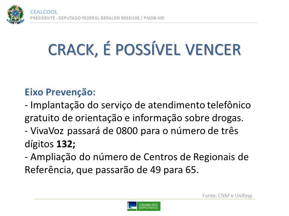 CEALCOOL PRESIDENTE - DEPUTADO FEDERAL GERALDO RESENDE / PMDB-MS Eixo Prevenção: - Implantação do serviço de atendimento telefônico gratuito de orientação e informação sobre drogas.