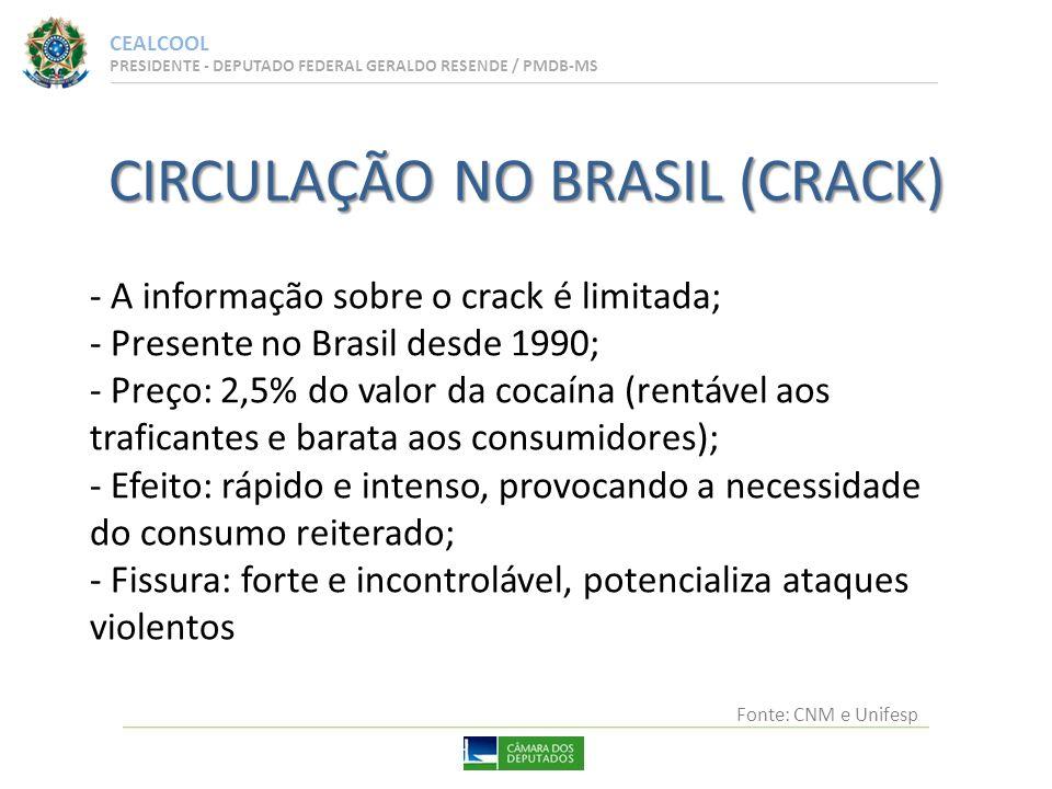 CEALCOOL PRESIDENTE - DEPUTADO FEDERAL GERALDO RESENDE / PMDB-MS - A informação sobre o crack é limitada; - Presente no Brasil desde 1990; - Preço: 2,5% do valor da cocaína (rentável aos traficantes e barata aos consumidores); - Efeito: rápido e intenso, provocando a necessidade do consumo reiterado; - Fissura: forte e incontrolável, potencializa ataques violentos CIRCULAÇÃO NO BRASIL (CRACK) Fonte: CNM e Unifesp