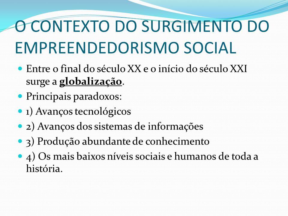 O CONTEXTO DO SURGIMENTO DO EMPREENDEDORISMO SOCIAL Entre o final do século XX e o início do século XXI surge a globalização. Principais paradoxos: 1)