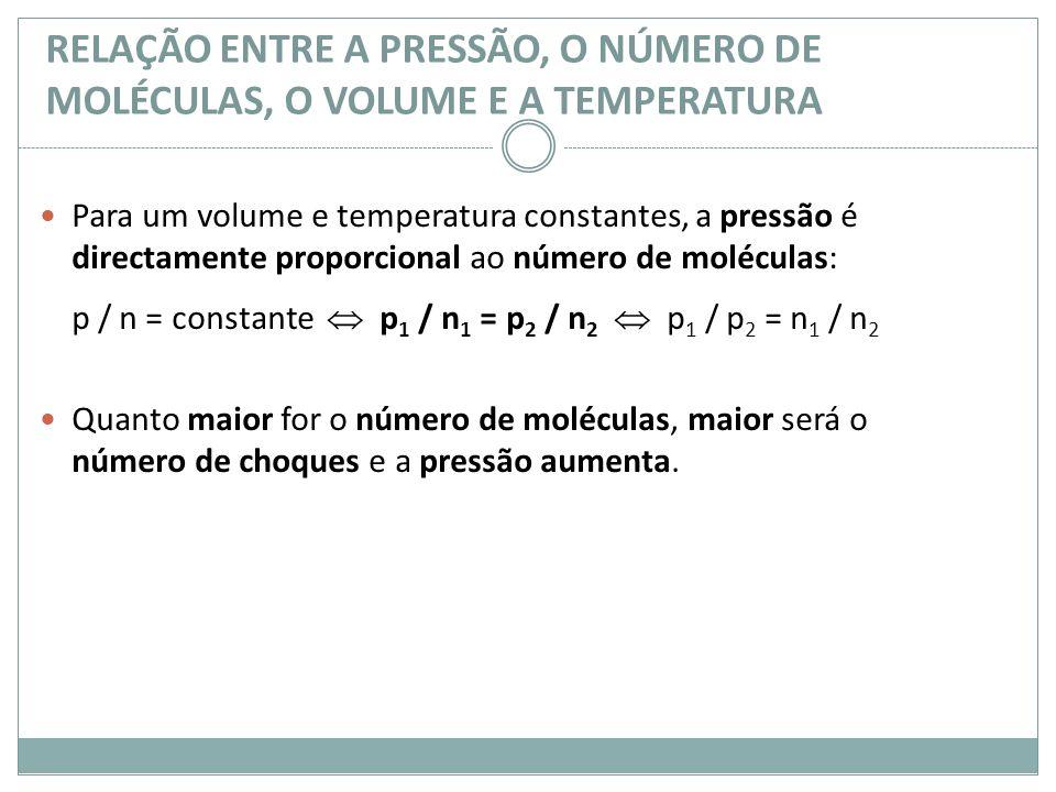 RELAÇÃO ENTRE A PRESSÃO, O NÚMERO DE MOLÉCULAS, O VOLUME E A TEMPERATURA Para um volume e temperatura constantes, a pressão é directamente proporciona