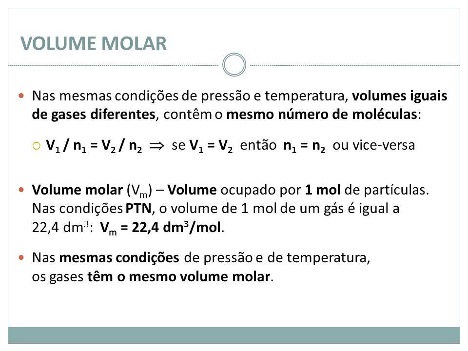 VOLUME MOLAR Nas mesmas condições de pressão e temperatura, volumes iguais de gases diferentes, contêm o mesmo número de moléculas: V 1 / n 1 = V 2 /