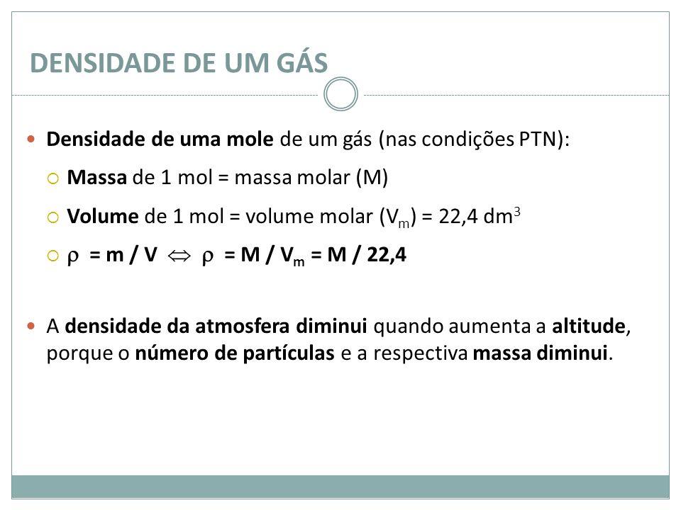 DENSIDADE DE UM GÁS Densidade de uma mole de um gás (nas condições PTN): Massa de 1 mol = massa molar (M) Volume de 1 mol = volume molar (V m ) = 22,4