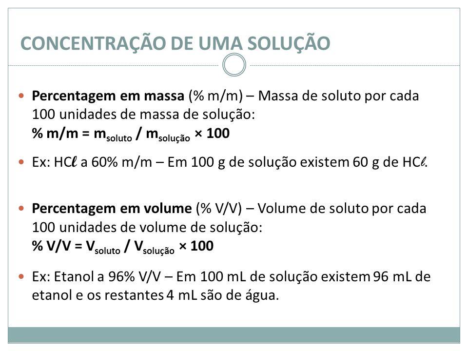 CONCENTRAÇÃO DE UMA SOLUÇÃO Percentagem em massa (% m/m) – Massa de soluto por cada 100 unidades de massa de solução: % m/m = m soluto / m solução × 1