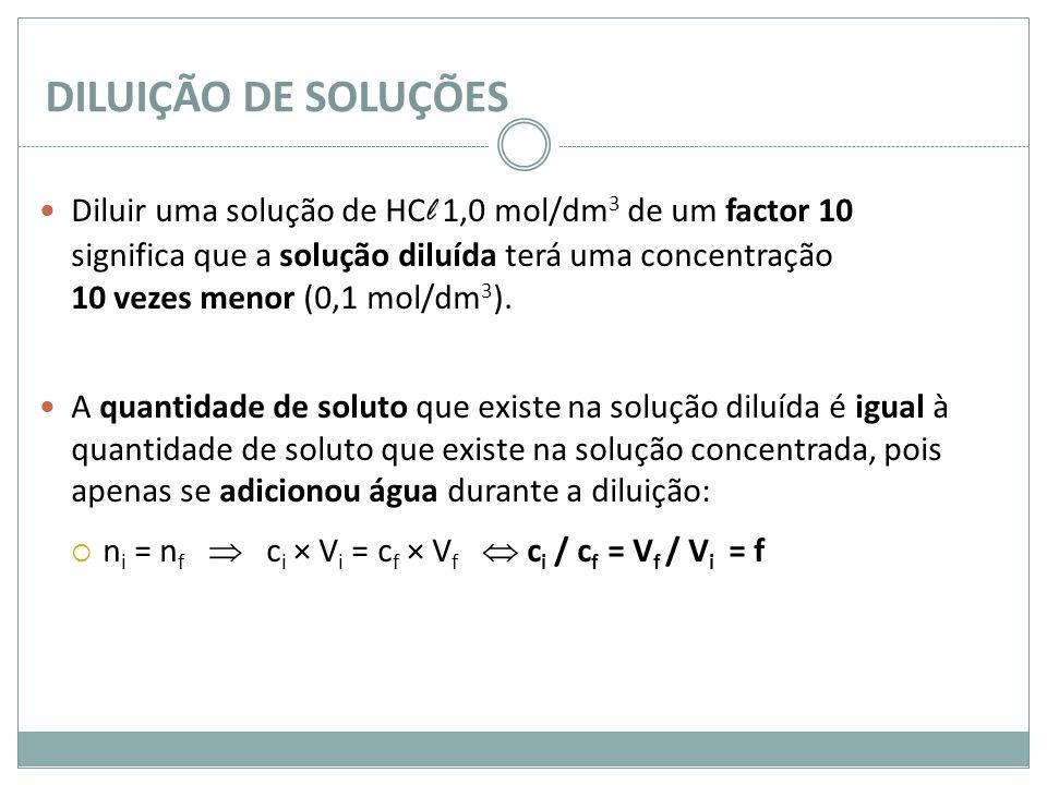DILUIÇÃO DE SOLUÇÕES Diluir uma solução de HC l 1,0 mol/dm 3 de um factor 10 significa que a solução diluída terá uma concentração 10 vezes menor (0,