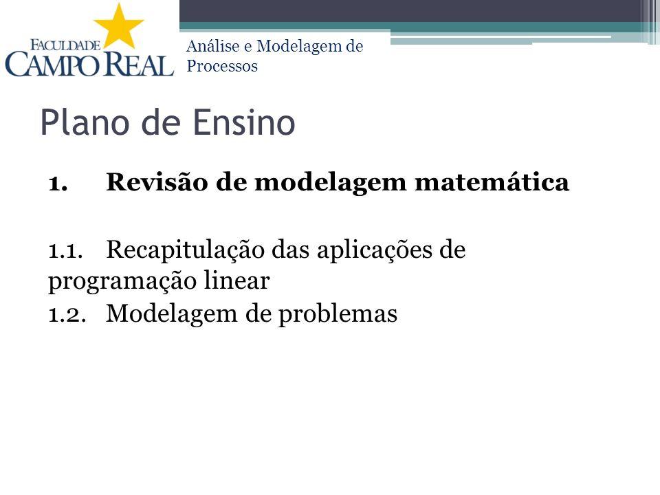 Análise e Modelagem de Processos Plano de Ensino 1.Revisão de modelagem matemática 1.1.Recapitulação das aplicações de programação linear 1.2.Modelage