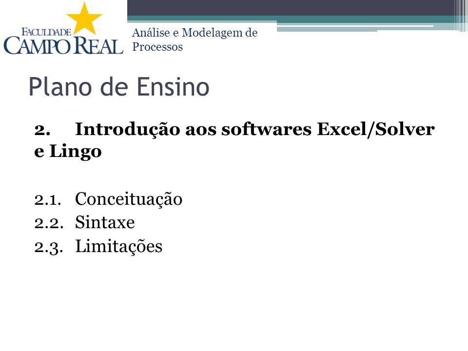 Análise e Modelagem de Processos Plano de Ensino 2.Introdução aos softwares Excel/Solver e Lingo 2.1.Conceituação 2.2.Sintaxe 2.3.Limitações
