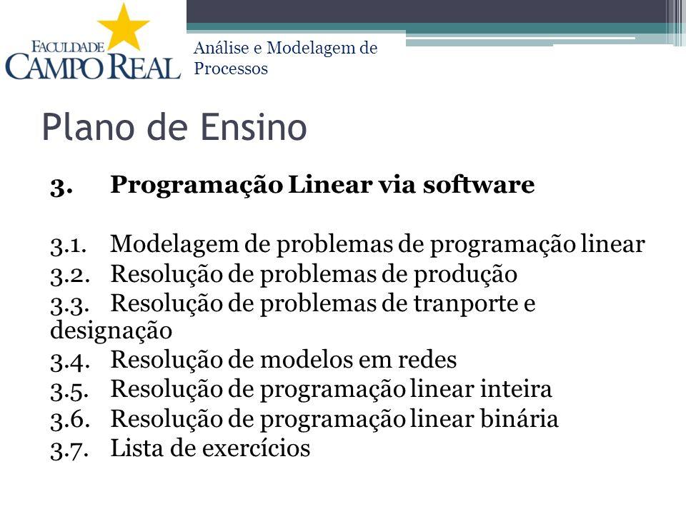 Análise e Modelagem de Processos Plano de Ensino 3.Programação Linear via software 3.1.Modelagem de problemas de programação linear 3.2.Resolução de p