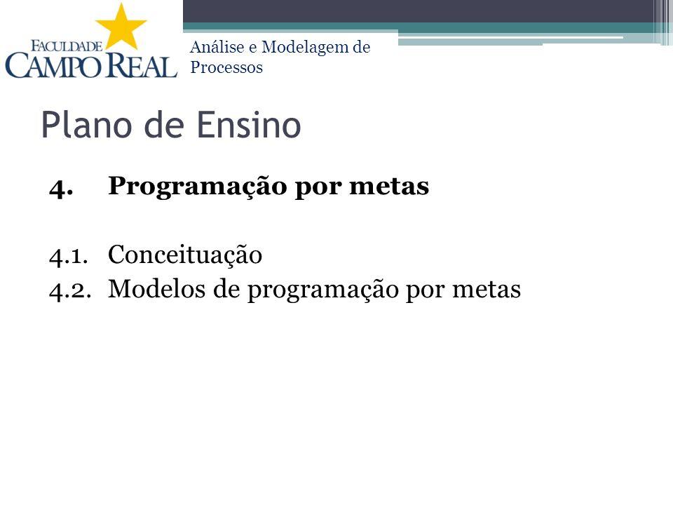 Análise e Modelagem de Processos Plano de Ensino 4.Programação por metas 4.1.Conceituação 4.2.Modelos de programação por metas
