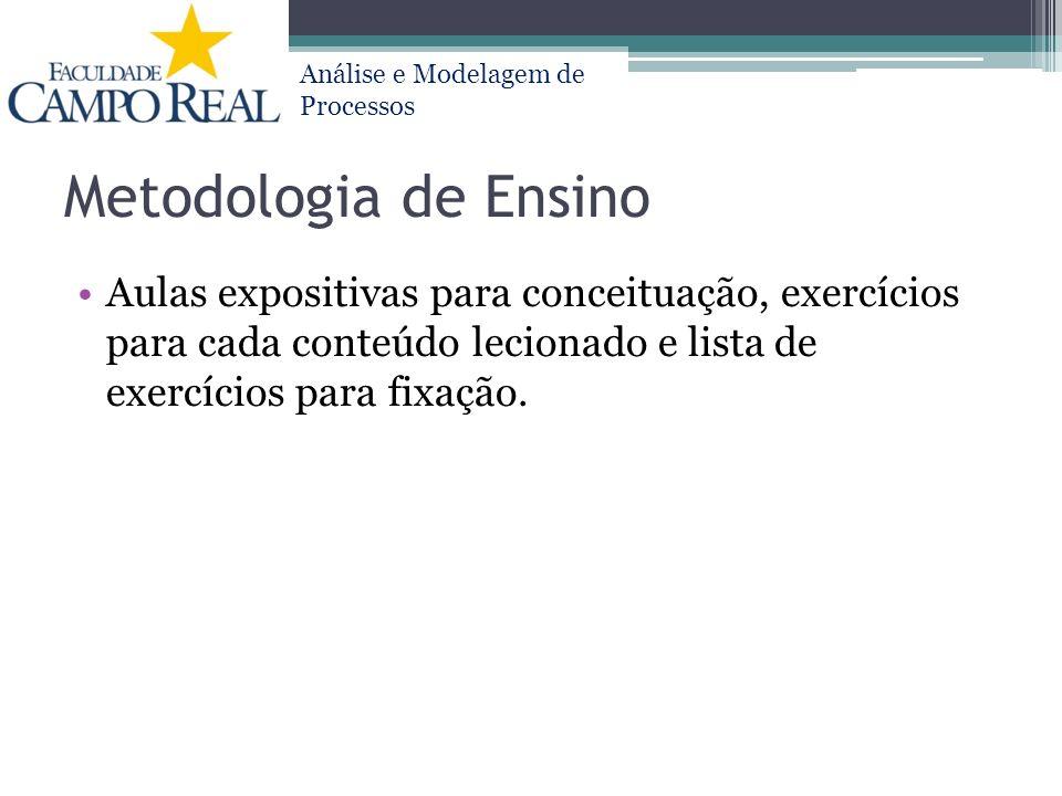 Análise e Modelagem de Processos Metodologia de Ensino Aulas expositivas para conceituação, exercícios para cada conteúdo lecionado e lista de exercíc