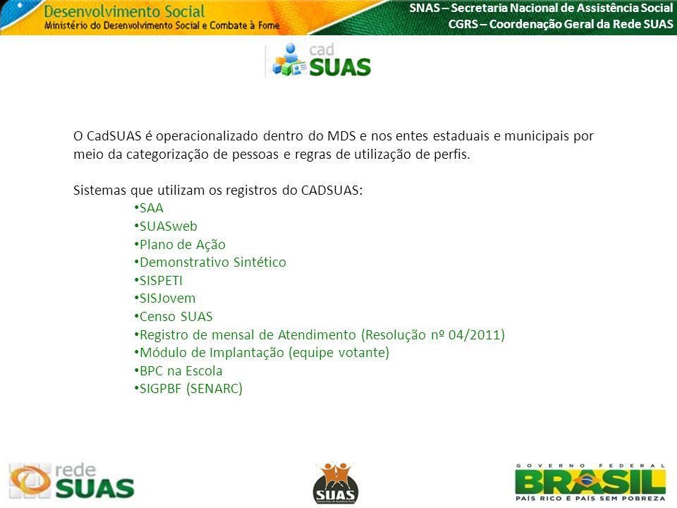 SNAS – Secretaria Nacional de Assistência Social CGRS – Coordenação Geral da Rede SUAS O CadSUAS é operacionalizado dentro do MDS e nos entes estaduai