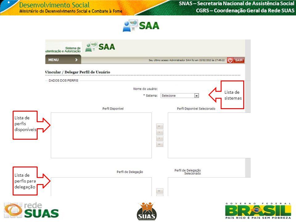 SNAS – Secretaria Nacional de Assistência Social CGRS – Coordenação Geral da Rede SUAS Lista de sistemas Lista de perfis disponíveis Lista de perfis p