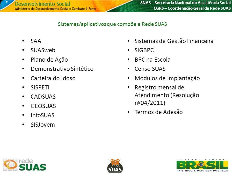 SNAS – Secretaria Nacional de Assistência Social CGRS – Coordenação Geral da Rede SUAS Sistemas/aplicativos que compõe a Rede SUAS SAA SUASweb Plano d
