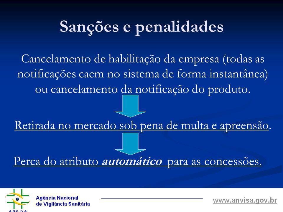 Sanções e penalidades Cancelamento de habilitação da empresa (todas as notificações caem no sistema de forma instantânea) ou cancelamento da notificação do produto.