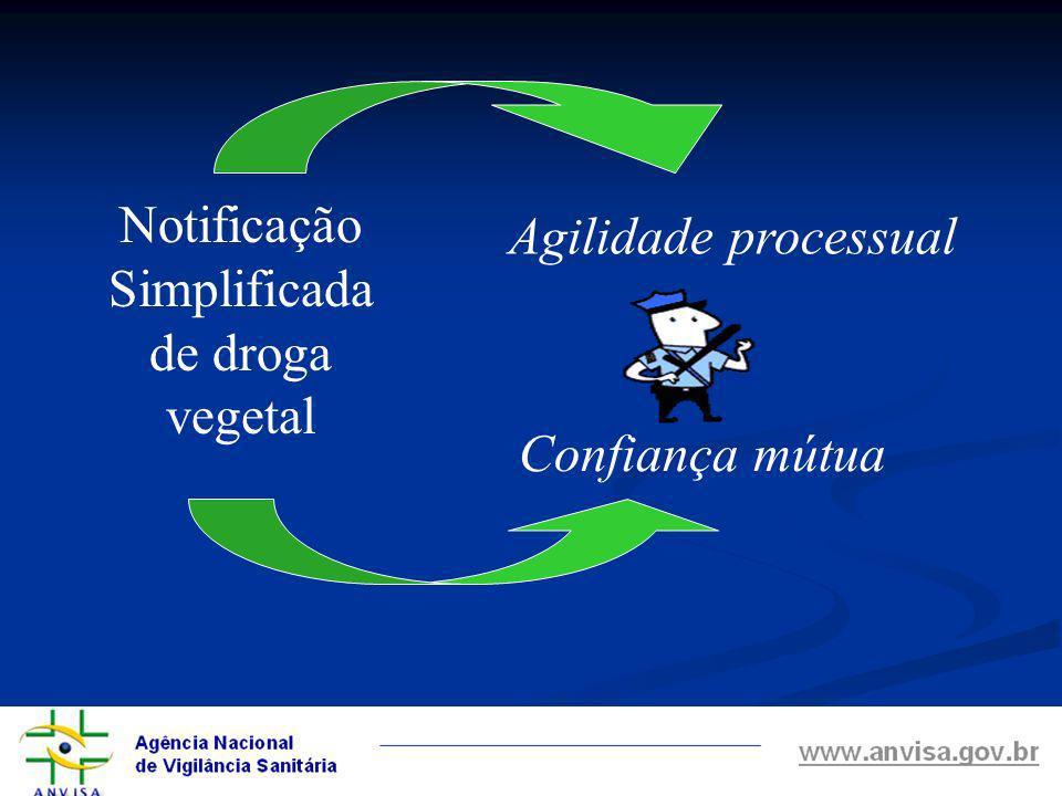 Notificação Simplificada de droga vegetal Agilidade processual Confiança mútua