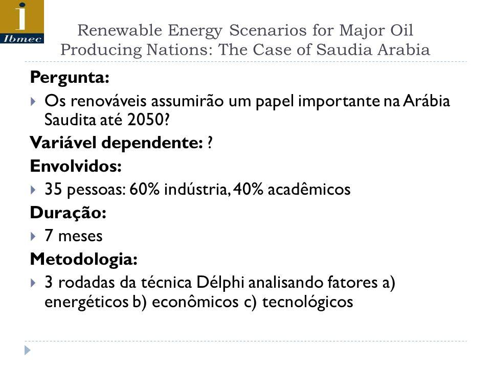 Renewable Energy Scenarios for Major Oil Producing Nations: The Case of Saudia Arabia Pergunta: Os renováveis assumirão um papel importante na Arábia