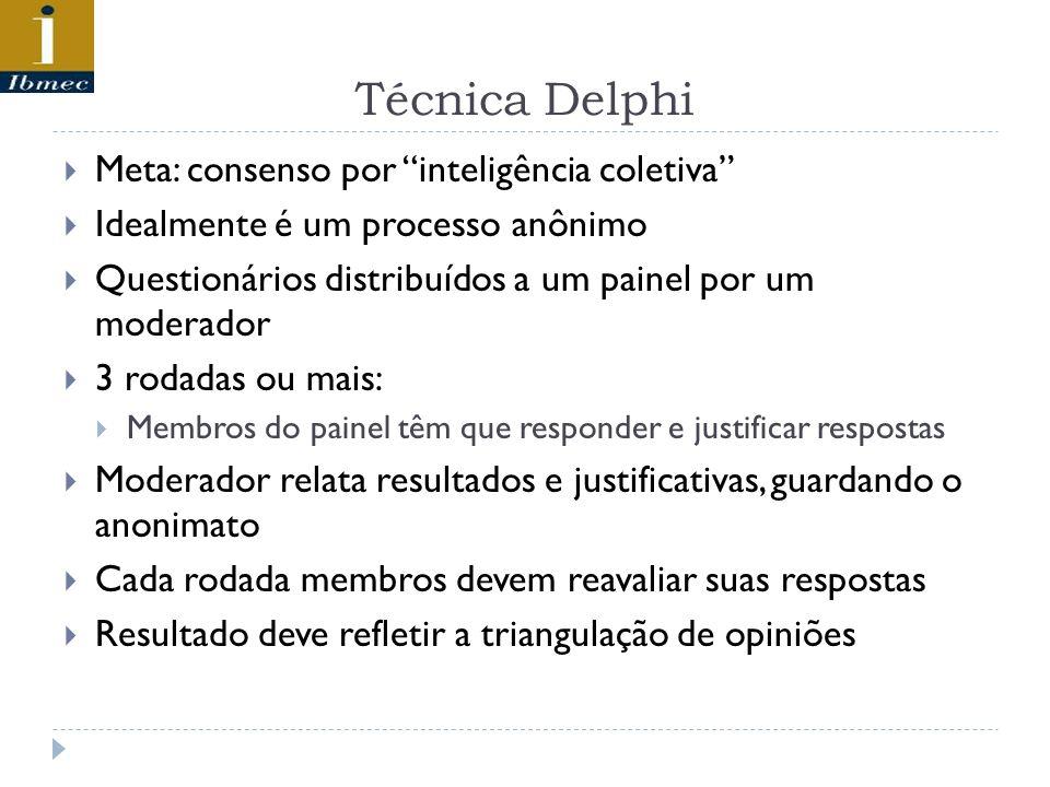 Técnica Delphi Meta: consenso por inteligência coletiva Idealmente é um processo anônimo Questionários distribuídos a um painel por um moderador 3 rod
