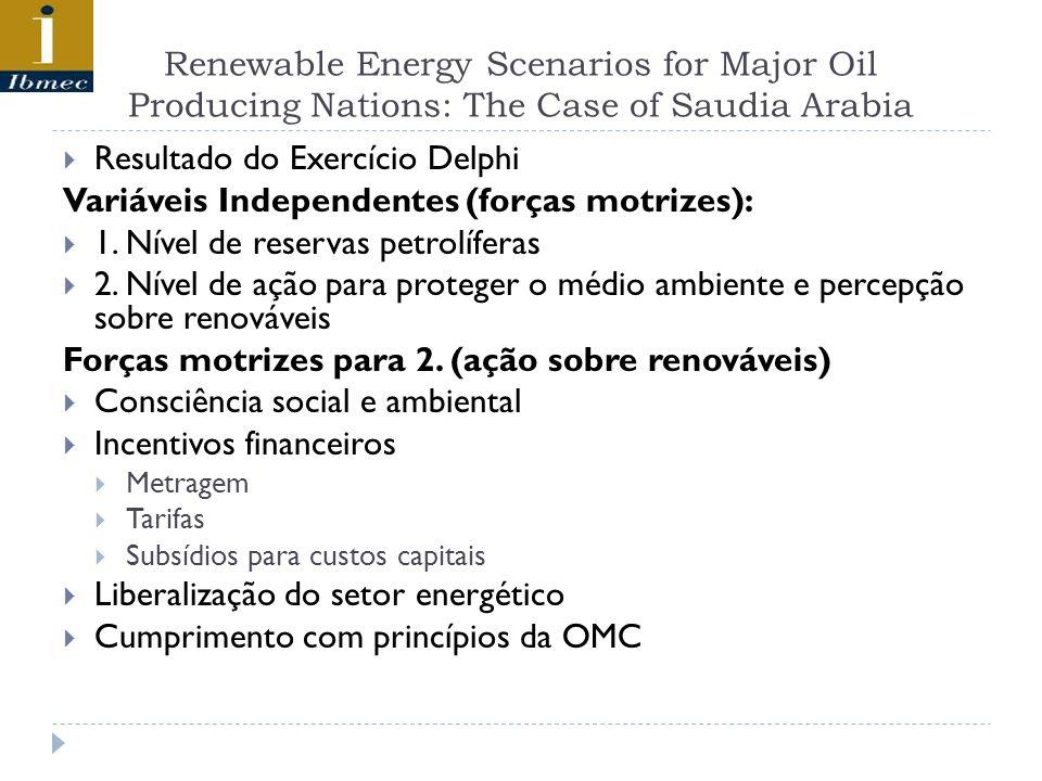 Renewable Energy Scenarios for Major Oil Producing Nations: The Case of Saudia Arabia Possíveis escolhas de políticas: Fomentar governança participativa Melhorar os sistemas de educação e treinamento Mais $ para educação e treinamento Melhores vínculos entre as universidades e a indústria Investindo em companhias que fazem P&D em renováveis Reformando o ambiente de investimento Desenvolvendo uma cultura de patentes e empreendedorismo Fornecendo incentivos para a montagem de fábricas