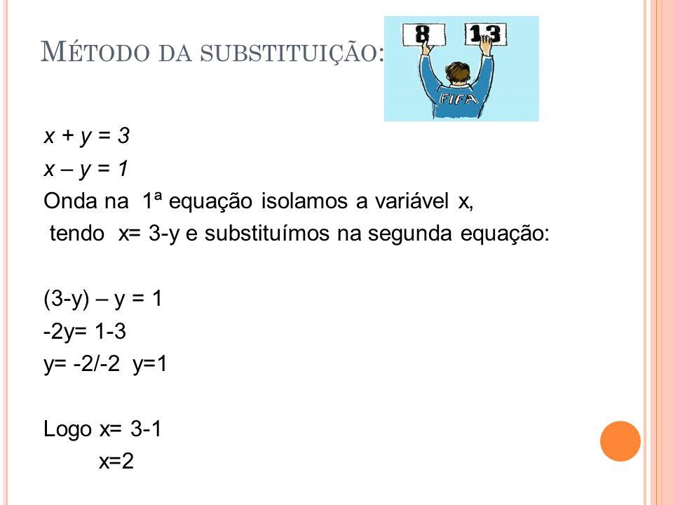M ÉTODO DA SUBSTITUIÇÃO : x + y = 3 x – y = 1 Onda na 1ª equação isolamos a variável x, tendo x= 3-y e substituímos na segunda equação: (3-y) – y = 1 -2y= 1-3 y= -2/-2 y=1 Logo x= 3-1 x=2