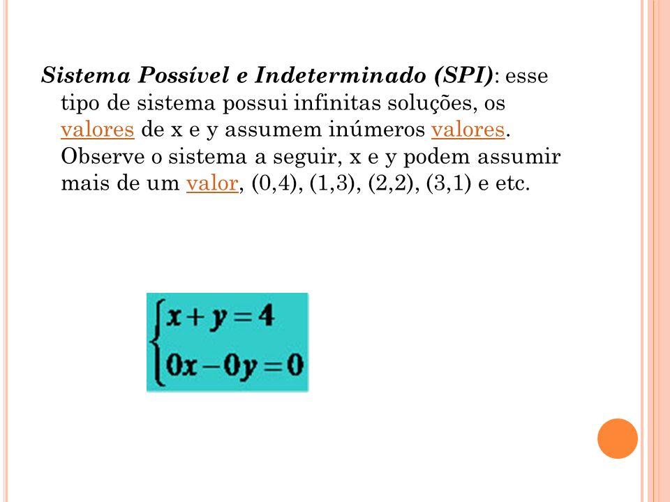 Sistema Possível e Indeterminado (SPI) : esse tipo de sistema possui infinitas soluções, os valores de x e y assumem inúmeros valores.
