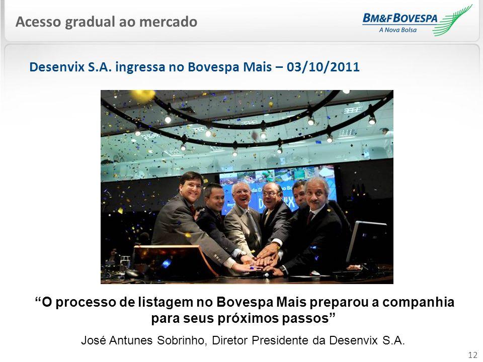 12 Acesso gradual ao mercado Desenvix S.A. ingressa no Bovespa Mais – 03/10/2011 O processo de listagem no Bovespa Mais preparou a companhia para seus