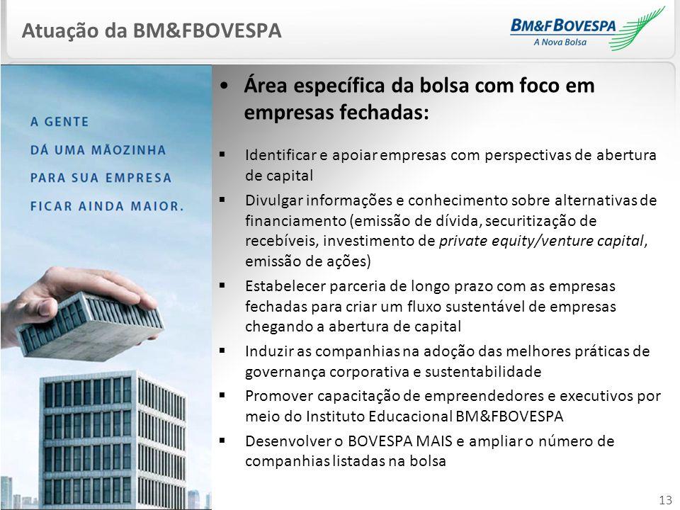 13 Atuação da BM&FBOVESPA Identificar e apoiar empresas com perspectivas de abertura de capital Divulgar informações e conhecimento sobre alternativas