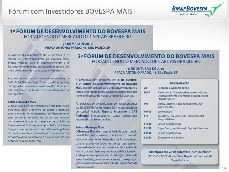15 Fórum com Investidores BOVESPA MAIS