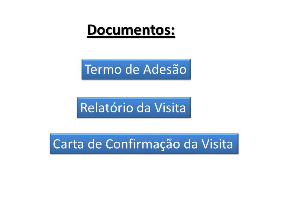 Documentos: Termo de Adesão Relatório da Visita Carta de Confirmação da Visita