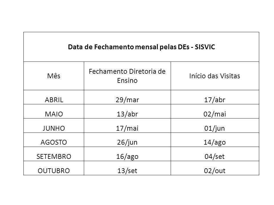 Data de Fechamento mensal pelas DEs - SISVIC Mês Fechamento Diretoria de Ensino Início das Visitas ABRIL29/mar17/abr MAIO13/abr02/mai JUNHO17/mai01/ju